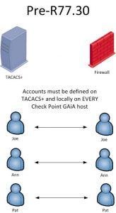 TACACS1