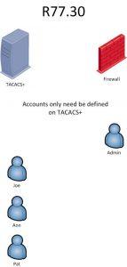 TACACS2