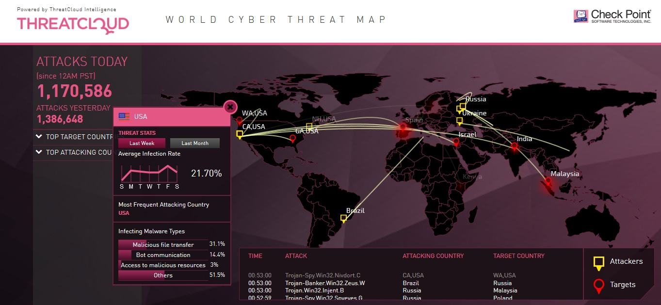 www.threat-cloud.com is launched…